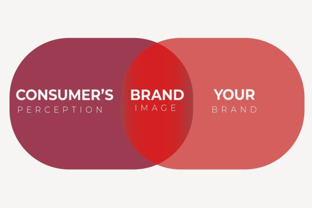 Brand Positioning Simplified – Positioning is Branding, Branding is Positioning